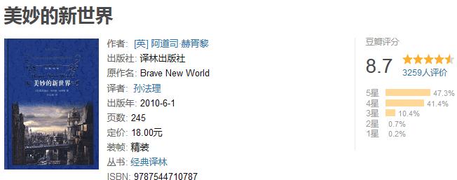《美妙的新世界》by 阿道司・赫胥黎
