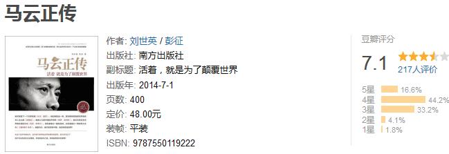 《马云正传:活着,就是为了颠覆世界》by 刘世英