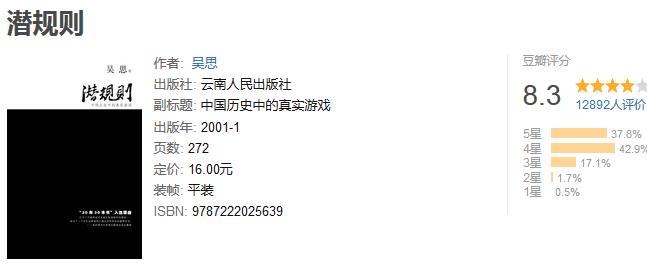 《潜规则:中国历史中的真实游戏》by 吴思