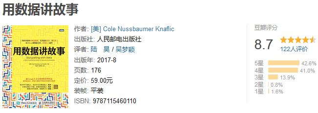 《用数据讲故事》by Cole Nussbaumer Knaflic