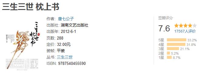 《三生三世枕上书》by 唐七公子