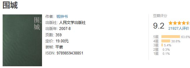 《围城》by 钱钟书
