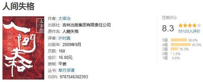人间失格动漫简介_《人间失格》by 太宰治