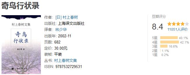 《奇鸟行状录》by 村上春树