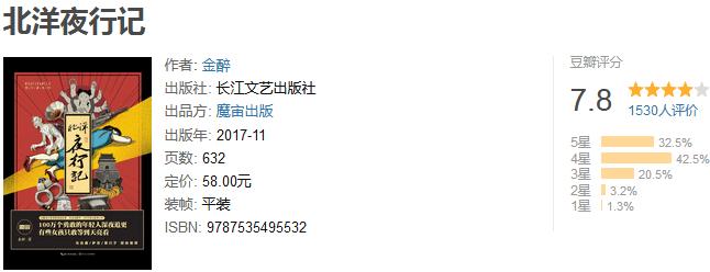 《北洋夜行记》by 金醉