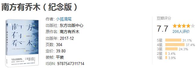 《南方有乔木》(纪念版)by 小狐濡尾
