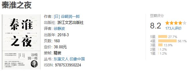 《东瀛文人·印象中国》(套装共 5 册)by 芥川龙之介