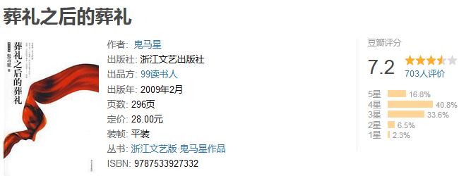 《鬼马星悬疑小说莫兰系列》(套装 7 册全)by 鬼马星