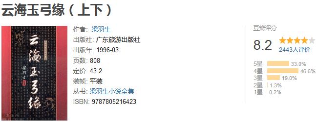 《梁羽生天山系列武侠小说系列》(套装共 38 册)by 梁羽生