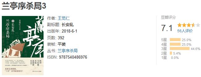 《兰亭序杀局 3:长安乱》by 王觉仁