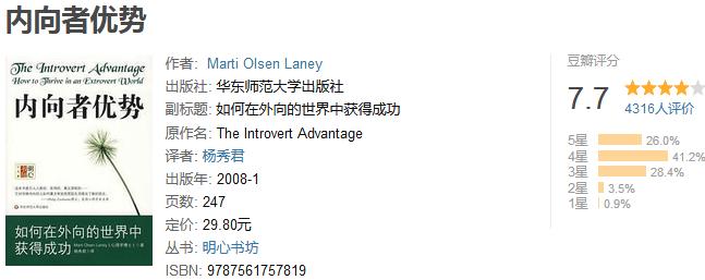 内向者优势 pdf_《内向者优势》by Marti Olsen Laney pdf,epub,mobi,azw3 电子书下载 | 来秀营