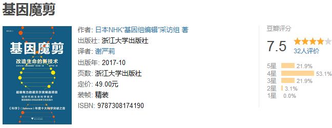 《基因魔剪》by 日本 NHK