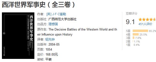 《西洋世界军事史》(全三卷)by 富勒