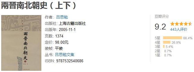 《吕思勉经典作品合集》(全 14 册)by 吕思勉