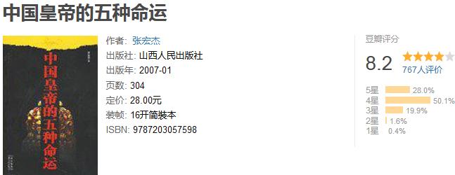 《中国皇帝的五种命运》by 张宏杰
