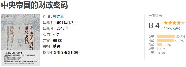 《中央帝国的财政密码》by 郭建龙