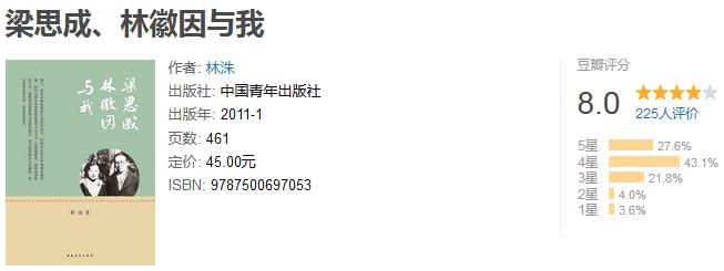 《梁思成、林徽因与我》by 林洙