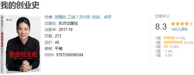 《我的创业史》by 方兴东/刘强东/刘伟