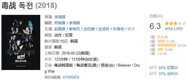 《毒战》 독전 (2018) 720P/1080P 百度网盘迅雷下载