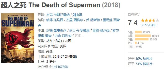 《超人之死》 The Death of Superman (2018) 720P/1080P 百度网盘迅雷下载