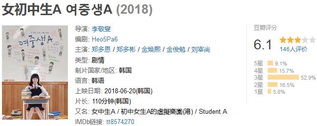 《女初中生 A》여중생A (2018) 720P/1080P 百度网盘迅雷下载