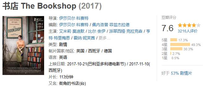 《书店》The Bookshop (2017) 720P/1080P 百度网盘迅雷下载