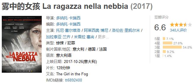 《雾中的女孩》La ragazza nella nebbia (2017) 720P/1080P 百度网盘迅雷下载