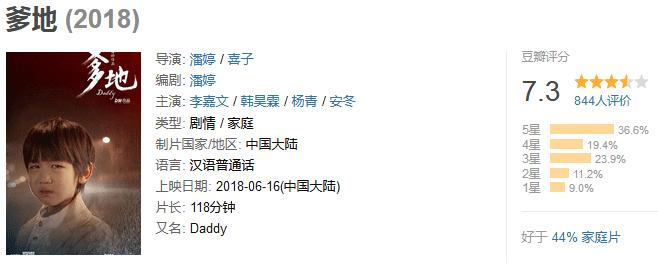 《爹地》Daddy (2018) 720P/1080P 百度网盘迅雷下载