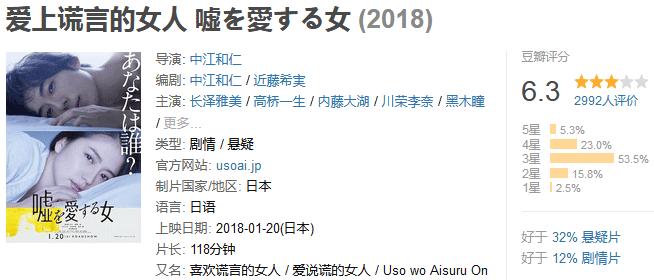 《爱上谎言的女人》嘘を愛する女 (2018) 720P/1080P 百度网盘迅雷下载