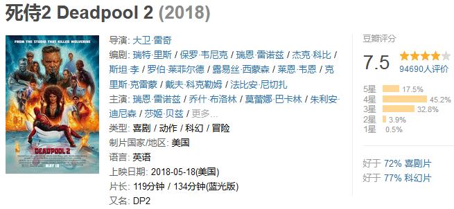 《死侍 2》Deadpool 2 (2018) 720P/1080P 百度网盘迅雷下载