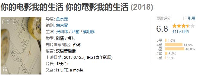 《你的电影我的生活》(2018) 720P/1080P 百度网盘迅雷下载