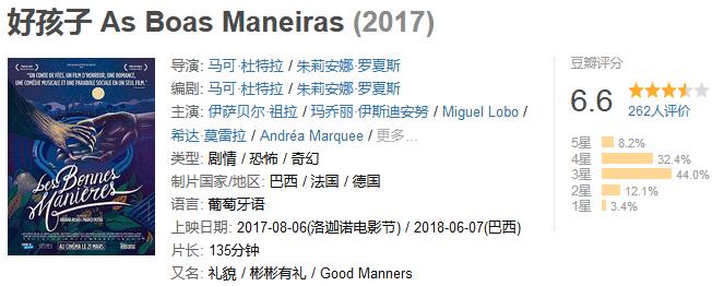《好孩子》As Boas Maneiras (2017) 720P/1080P 百度网盘迅雷下载
