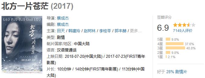 《北方一片苍茫》(2017) 720P/1080P 百度网盘迅雷下载