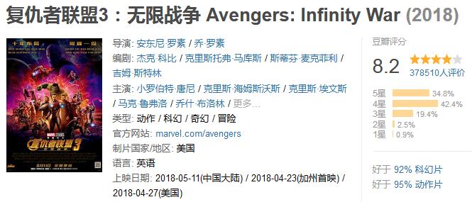 《复仇者联盟 3:无限战争》Avengers: Infinity War (2018) 720P/1080P 百度网盘迅雷下载