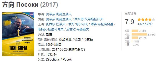 《方向》Посоки (2017) 720P/1080P 百度网盘迅雷下载