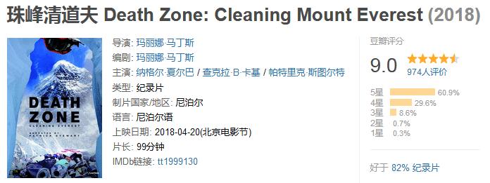 《珠峰清道夫》Death Zone (2018) 720P/1080P 百度网盘迅雷下载