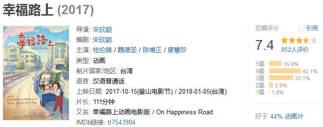 《幸福路上》(2018) 720P/1080P 百度网盘迅雷下载