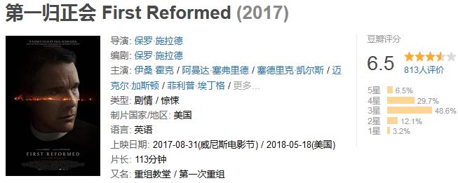 《第一归正会》First Reformed (2018) 720P/1080P 百度网盘迅雷下载