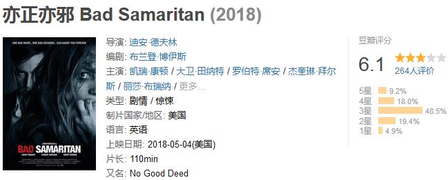 《亦正亦邪》Bad Samaritan (2018) 720P/1080P 百度网盘迅雷下载
