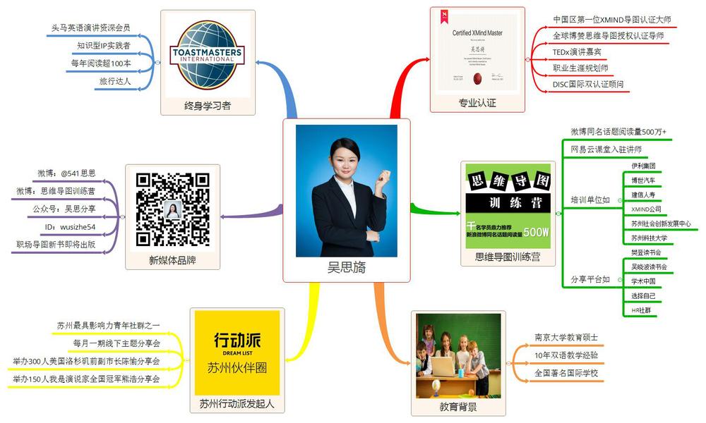 《吴思旖:xmind 视频教程》百度网盘下载